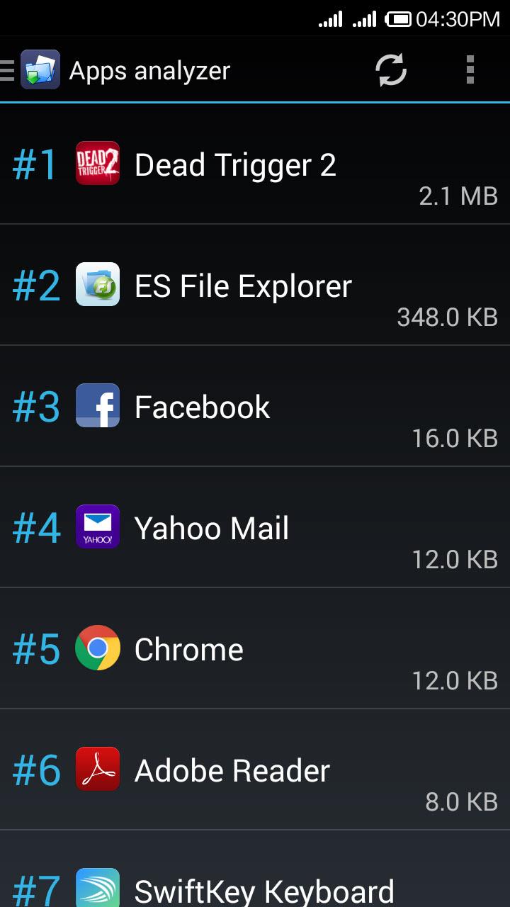 Apps Analyzer Folder Mount