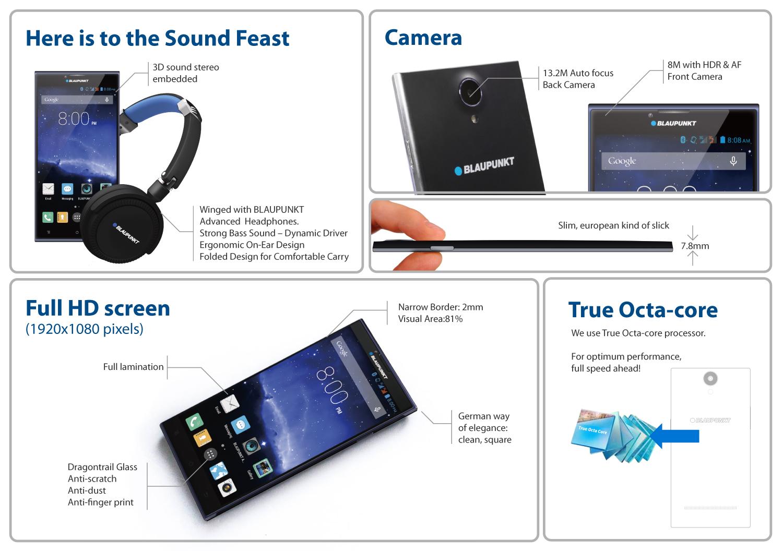 Spesifikasi Soundphone Sonido X1
