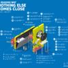Review Nokia Lumia 1020 – Smartphone Dengan Kamera 41MP