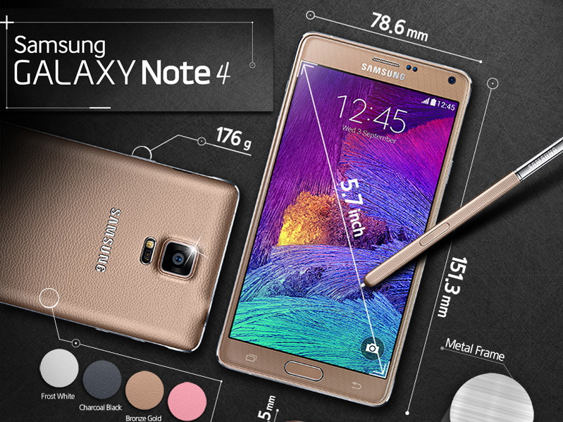 Spesifikasi Samsung Galaxy Note 4