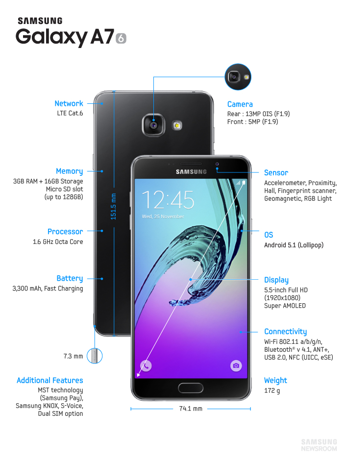 Spesifikasi Samsung Galaxy A7 (2016)